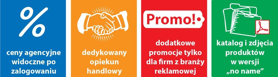 Korzyści dla klientów AdLove Business